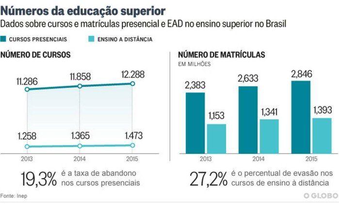 xinfo_educacao_superior_online.jpg.pagespeed.ic.pT8ZeeDoD4